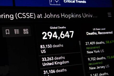 United States and United Kingdom Death Tolls